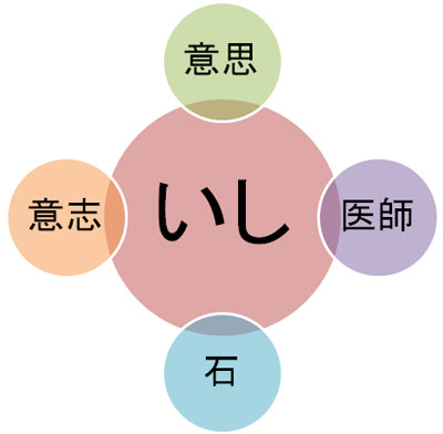 Ishi of the Kanji