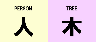 Kanji of person and tree
